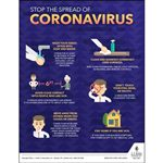 Stop the Spread of Coronavirus Covid-19 Safety Poster